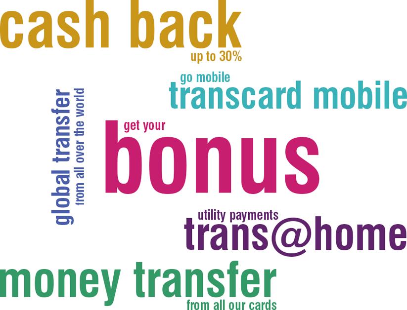 Допълнителни услуги по кредитни карти